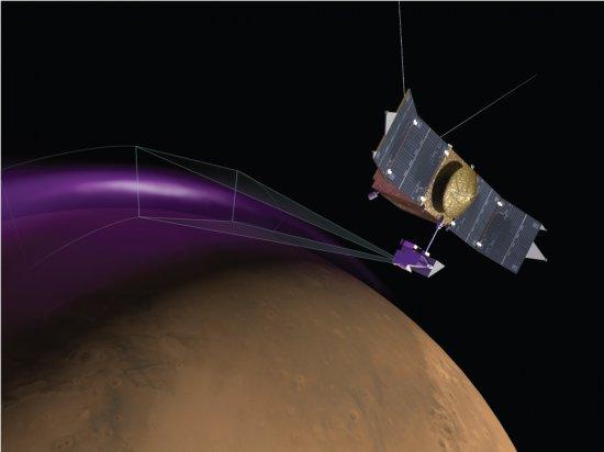 Загадочные пылевые облака окутали Марс